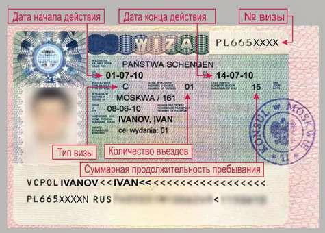 Виза в Грецию в 2017 году для россиян: нужна ли, оформление