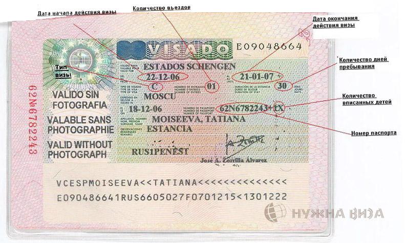 Виза в Испанию в 2018 году для россиян самостоятельно