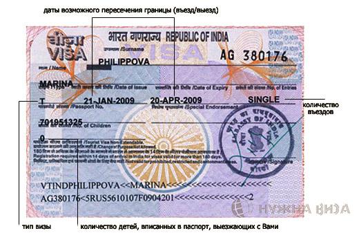 Виза в Индию в 2017 году для россиян: нужна ли, стоимость, оформление самостоятельно