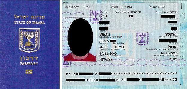 Гражданство Израиля: как получить еврею и нееврею, плюсы и минусы